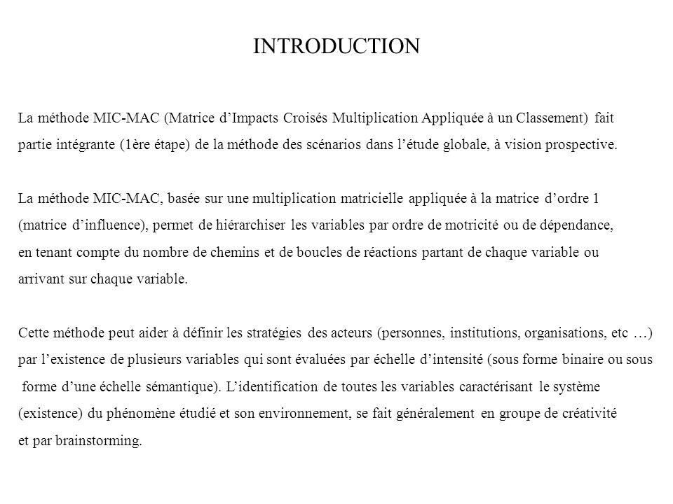INTRODUCTION La méthode MIC-MAC (Matrice dImpacts Croisés Multiplication Appliquée à un Classement) fait partie intégrante (1ère étape) de la méthode des scénarios dans létude globale, à vision prospective.