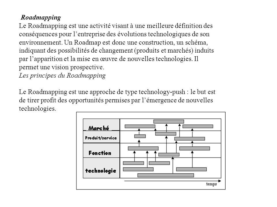 Roadmapping Le Roadmapping est une activité visant à une meilleure définition des conséquences pour lentreprise des évolutions technologiques de son e