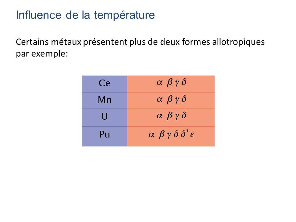 Influence de la température Certains métaux présentent plus de deux formes allotropiques par exemple: