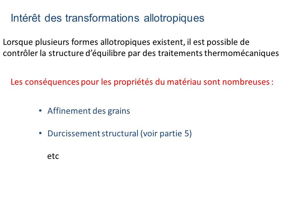 Intérêt des transformations allotropiques Lorsque plusieurs formes allotropiques existent, il est possible de contrôler la structure déquilibre par de