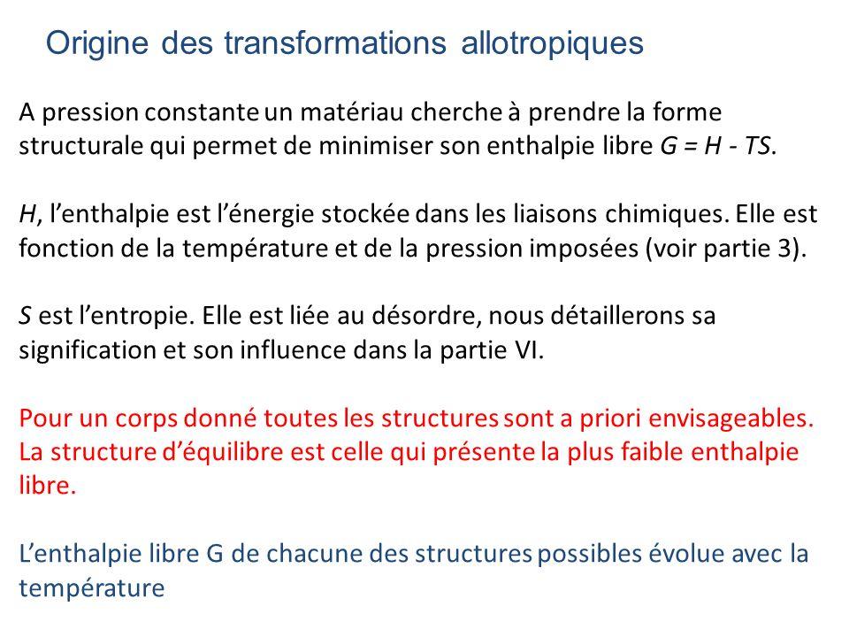 Origine des transformations allotropiques A pression constante un matériau cherche à prendre la forme structurale qui permet de minimiser son enthalpi