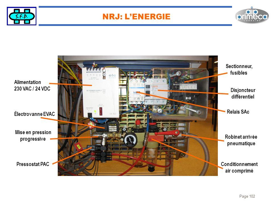 Page 102 NRJ: LENERGIE Alimentation 230 VAC / 24 VDC Sectionneur, fusibles Relais SAc Robinet arrivée pneumatique Conditionnement air comprimé Électro