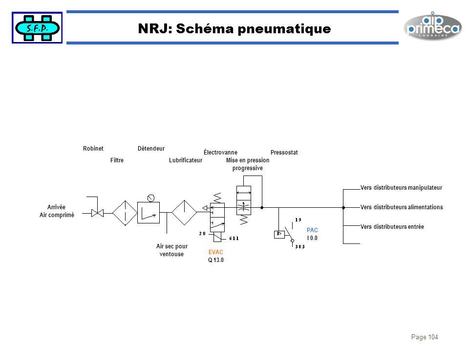 Page 104 NRJ: Schéma pneumatique Robinet Arrivée Air comprimé Filtre Air sec pour ventouse Lubrificateur Électrovanne Mise en pression progressive Pre