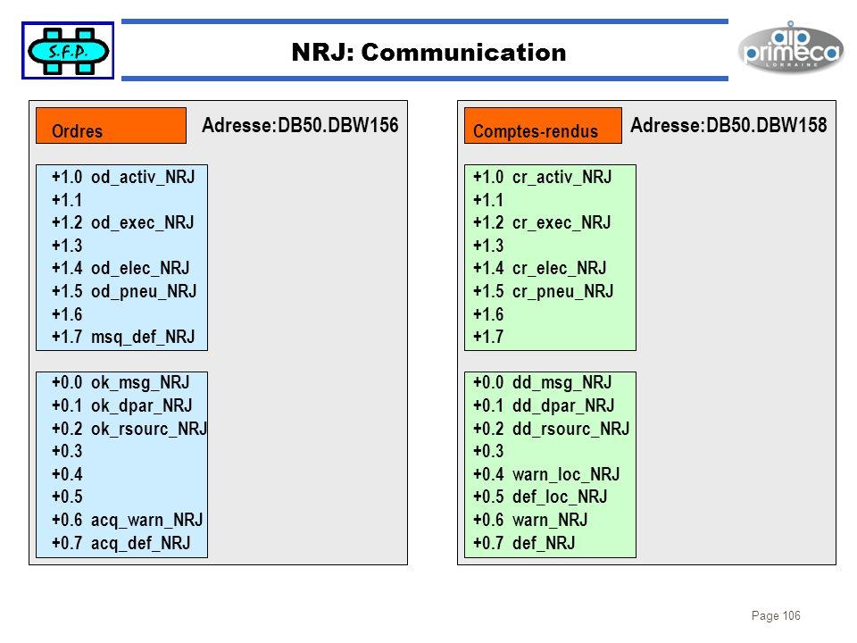 Page 106 NRJ: Communication Adresse:DB50.DBW156Adresse:DB50.DBW158 Ordres +1.0 od_activ_NRJ +1.1 +1.2 od_exec_NRJ +1.3 +1.4 od_elec_NRJ +1.5 od_pneu_N