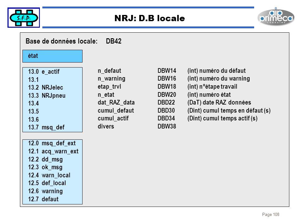Page 108 NRJ: D.B locale état 13.0 e_actif 13.1 13.2 NRJelec 13.3 NRJpneu 13.4 13.5 13.6 13.7 msq_def 12.0 msq_def_ext 12.1 acq_warn_ext 12.2 dd_msg 1