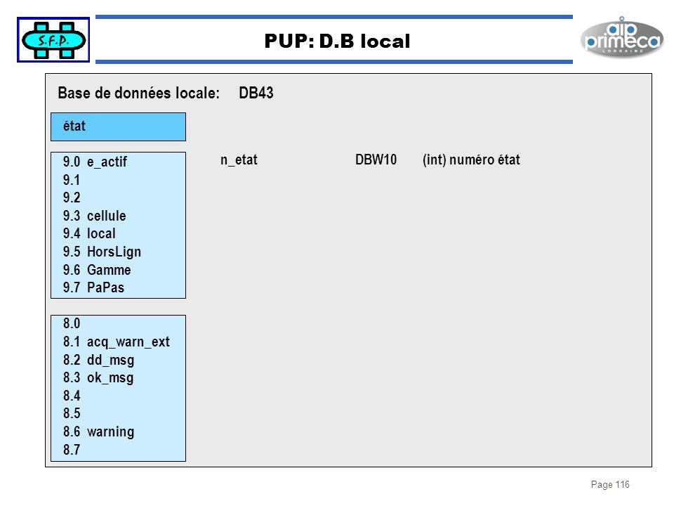 Page 116 PUP: D.B local état 9.0 e_actif 9.1 9.2 9.3 cellule 9.4 local 9.5 HorsLign 9.6 Gamme 9.7 PaPas 8.0 8.1 acq_warn_ext 8.2 dd_msg 8.3 ok_msg 8.4