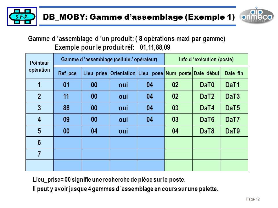 Page 12 DB_MOBY: Gamme dassemblage (Exemple 1) Gamme d assemblage d un produit: ( 8 opérations maxi par gamme) Exemple pour le produit réf: 01,11,88,0