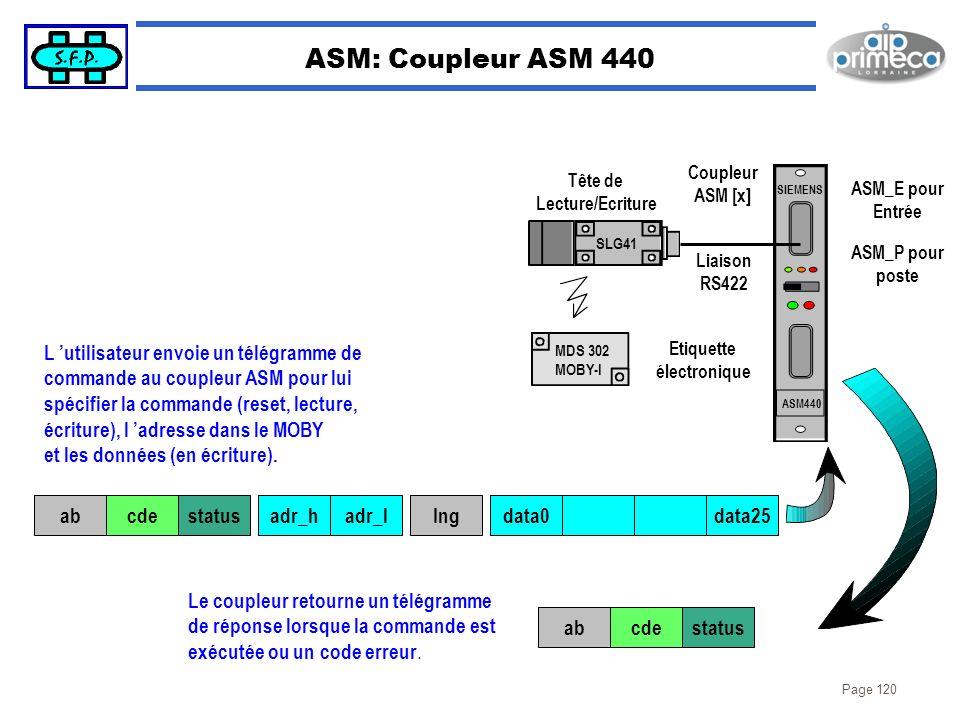 Page 120 ASM: Coupleur ASM 440 SIEMENS ASM440 ASM_E pour Entrée ASM_P pour poste Coupleur ASM [x] SLG41 MDS 302 MOBY-I Etiquette électronique Liaison