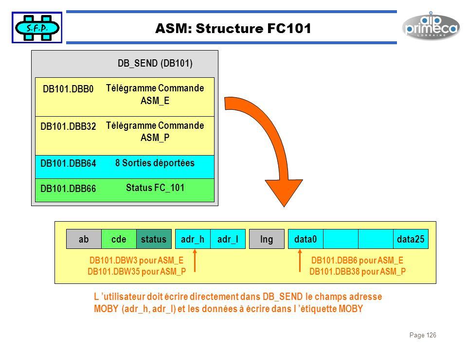 Page 126 ASM: Structure FC101 DB101.DBW3 pour ASM_E DB101.DBW35 pour ASM_P DB101.DBB6 pour ASM_E DB101.DBB38 pour ASM_P L utilisateur doit écrire dire