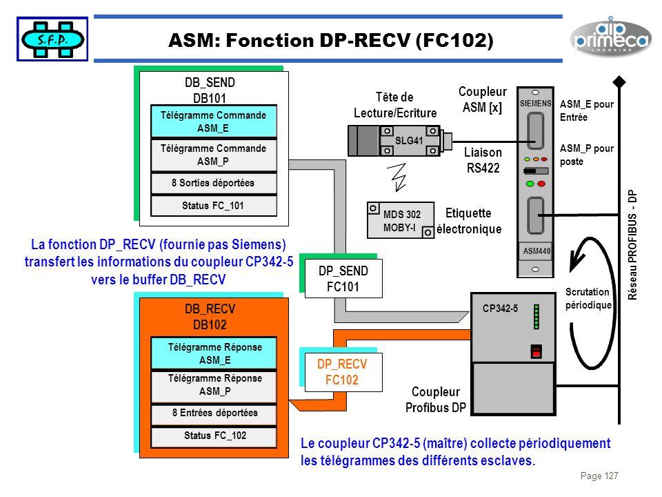 Page 127 ASM: Fonction DP-RECV (FC102) SIEMENS ASM440 ASM_E pour Entrée ASM_P pour poste Coupleur ASM [x] SLG41 MDS 302 MOBY-I Etiquette électronique