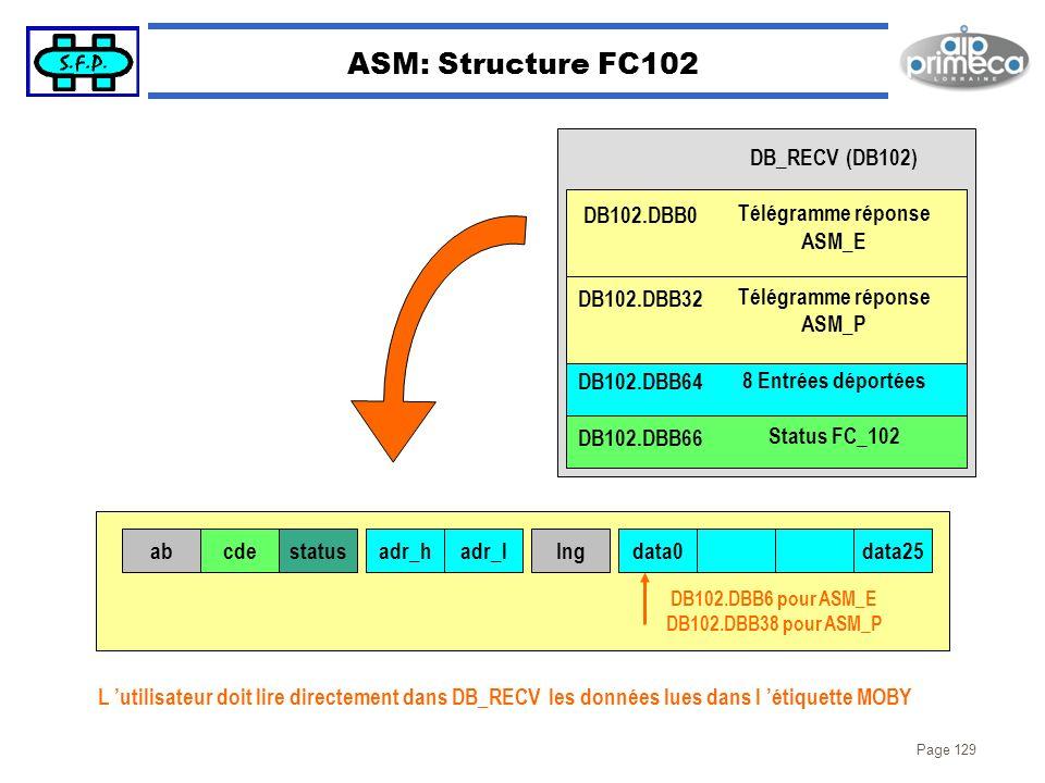 Page 129 ASM: Structure FC102 DB102.DBB6 pour ASM_E DB102.DBB38 pour ASM_P L utilisateur doit lire directement dans DB_RECV les données lues dans l ét