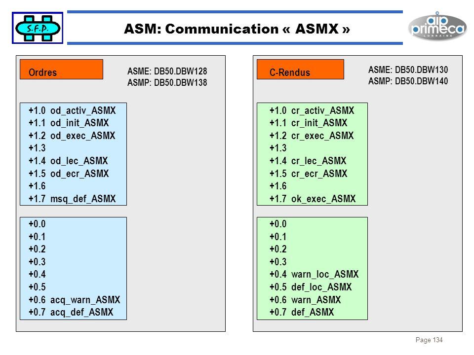 Page 134 ASM: Communication « ASMX » ASME: DB50.DBW128 ASMP: DB50.DBW138 Ordres +1.0 od_activ_ASMX +1.1 od_init_ASMX +1.2 od_exec_ASMX +1.3 +1.4 od_le