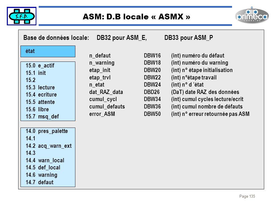 Page 135 ASM: D.B locale « ASMX » état 15.0 e_actif 15.1 init 15.2 15.3 lecture 15.4 ecriture 15.5 attente 15.6 libre 15.7 msq_def 14.0 pres_palette 1