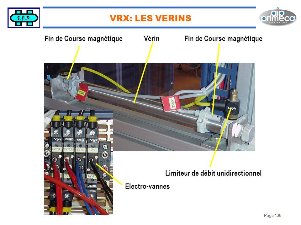 Page 138 VRX: LES VERINS VérinFin de Course magnétique Limiteur de débit unidirectionnel Electro-vannes