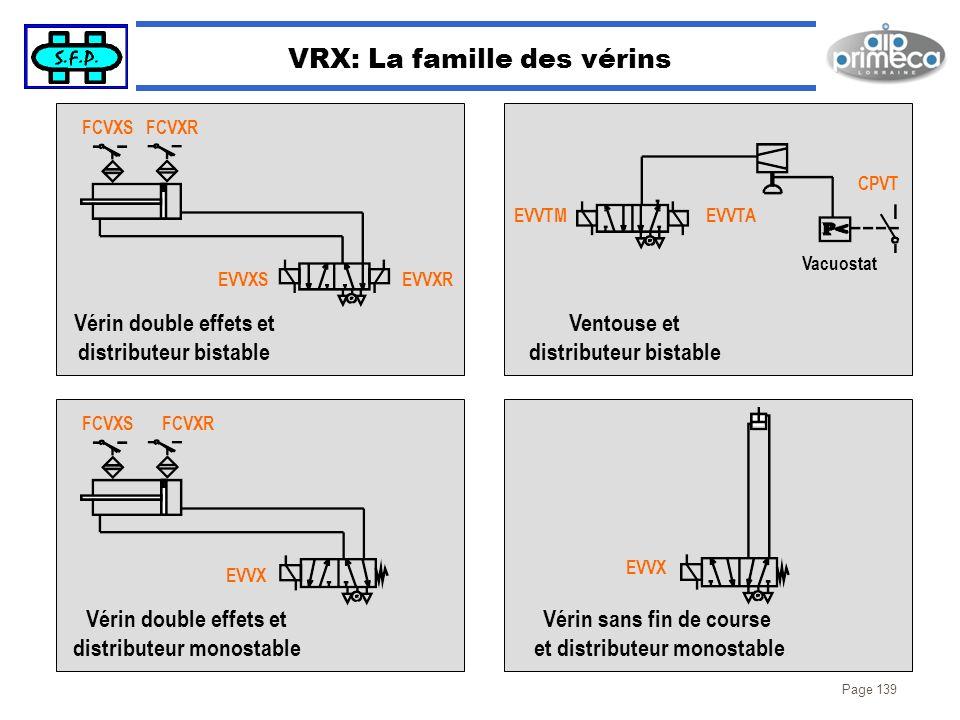 Page 139 VRX: La famille des vérins Vérin double effets et distributeur monostable Vérin sans fin de course et distributeur monostable Ventouse et dis