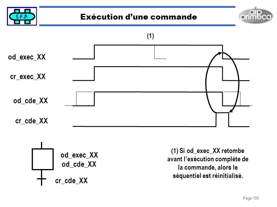 Page 155 Exécution dune commande od_exec_XX cr_exec_XX od_cde_XX cr_cde_XX (1) Si od_exec_XX retombe avant lexécution complète de la commande, alors l