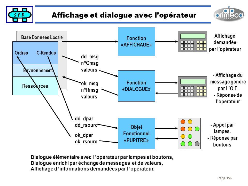 Page 156 Affichage et dialogue avec lopérateur Ordres C-Rendus Ressources Environnement Base Données Locale dd_msg n°Qmsg valeurs ok_msg n°Rmsg valeur