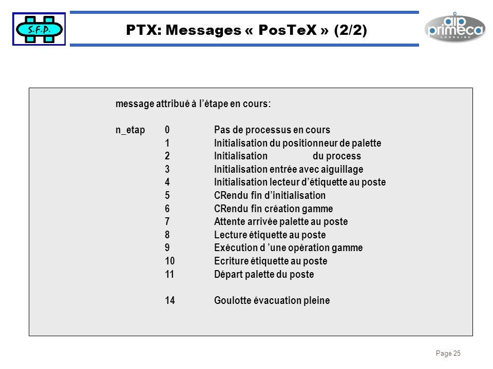 Page 25 PTX: Messages « PosTeX » (2/2) message attribué à létape en cours: n_etap0Pas de processus en cours 1Initialisation du positionneur de palette
