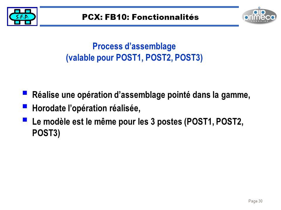 Page 30 PCX: FB10: Fonctionnalités Réalise une opération dassemblage pointé dans la gamme, Horodate lopération réalisée, Le modèle est le même pour le