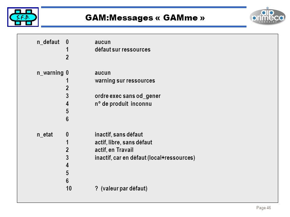 Page 46 GAM:Messages « GAMme » n_defaut0aucun 1défaut sur ressources 2 n_warning0aucun 1warning sur ressources 2 3ordre exec sans od_gener 4n° de prod