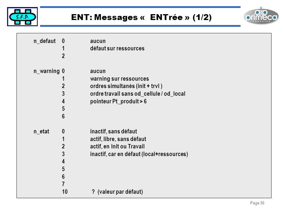 Page 56 ENT: Messages « ENTrée » (1/2) n_defaut0aucun 1défaut sur ressources 2 n_warning0aucun 1warning sur ressources 2ordres simultanés (init + trvl