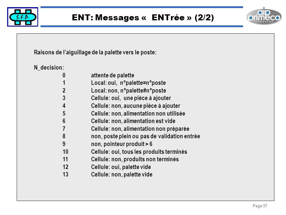 Page 57 ENT: Messages « ENTrée » (2/2) Raisons de laiguillage de la palette vers le poste: N_decision: 0attente de palette 1Local: oui, n°palette=n°po