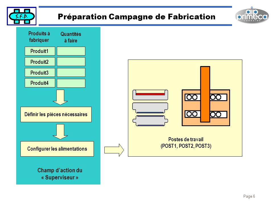 Page 6 Définir les pièces nécessaires Préparation Campagne de Fabrication Produits à fabriquer Quantités à faire Produit4 Produit3 Produit2 Produit1 C