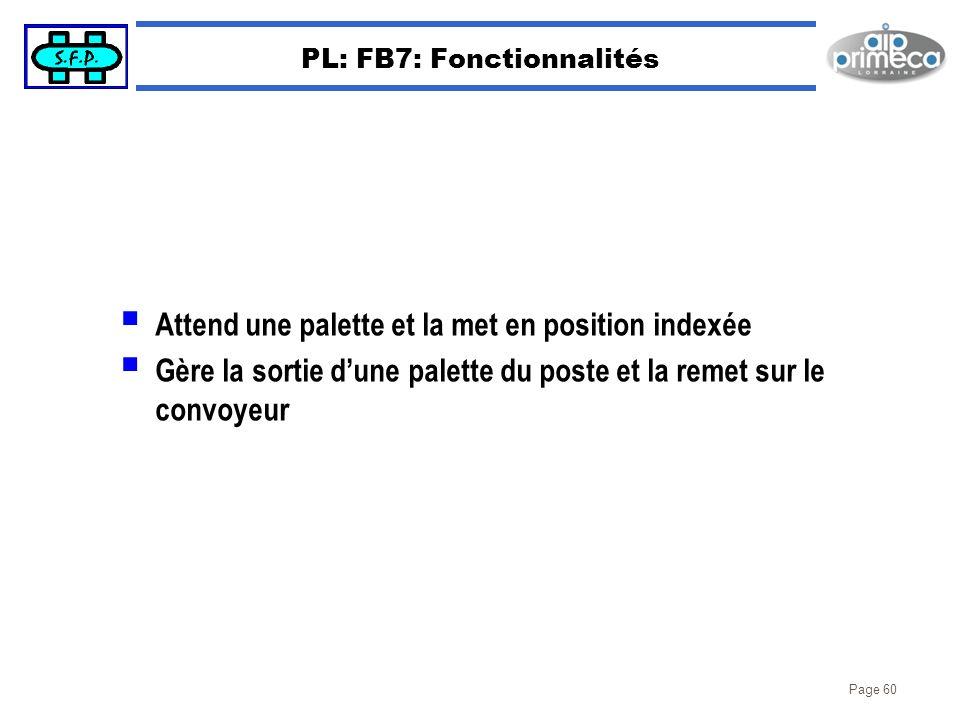 Page 60 PL: FB7: Fonctionnalités Attend une palette et la met en position indexée Gère la sortie dune palette du poste et la remet sur le convoyeur