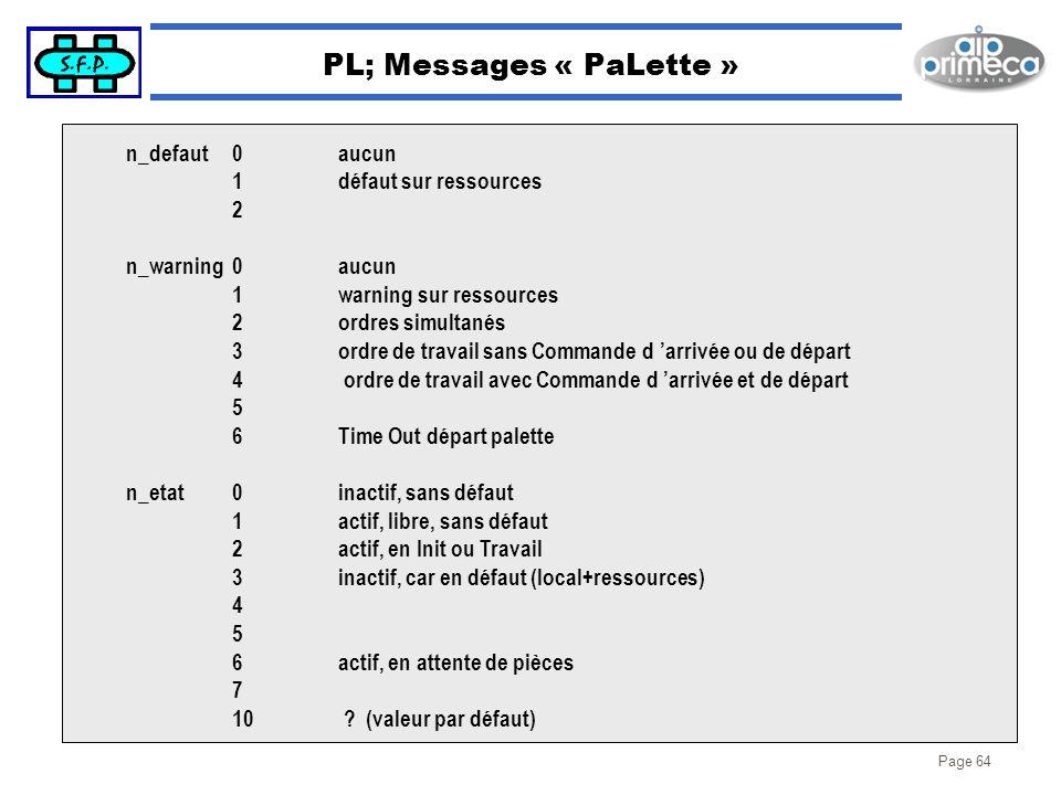 Page 64 PL; Messages « PaLette » n_defaut0aucun 1défaut sur ressources 2 n_warning0aucun 1warning sur ressources 2ordres simultanés 3ordre de travail