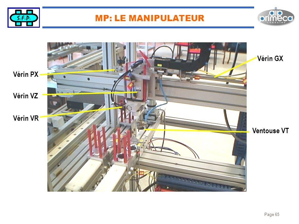 Page 65 MP: LE MANIPULATEUR Vérin GX Vérin PX Vérin VZ Vérin VR Ventouse VT
