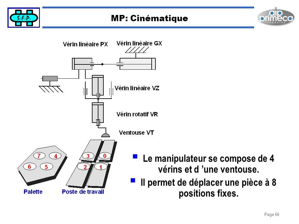 Page 66 MP: Cinématique Le manipulateur se compose de 4 vérins et d une ventouse. Il permet de déplacer une pièce à 8 positions fixes.