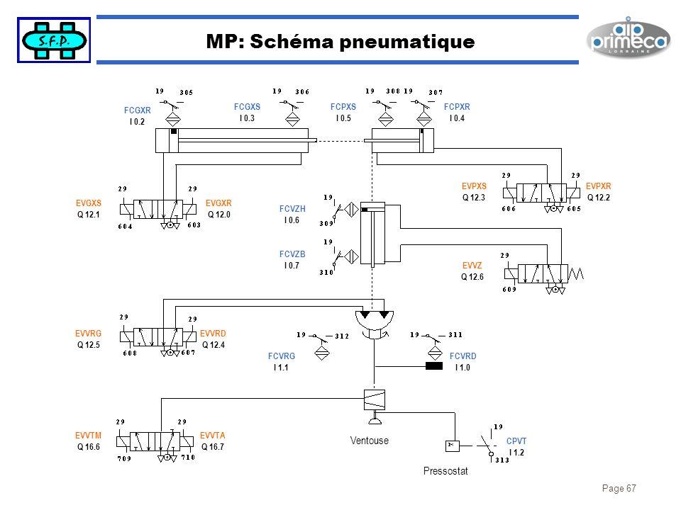 Page 67 MP: Schéma pneumatique FCGXR I 0.2 FCGXS I 0.3 FCPXR I 0.4 FCPXS I 0.5 FCVZH I 0.6 FCVZB I 0.7 FCVRD I 1.0 FCVRG I 1.1 CPVT I 1.2 EVGXS Q 12.1