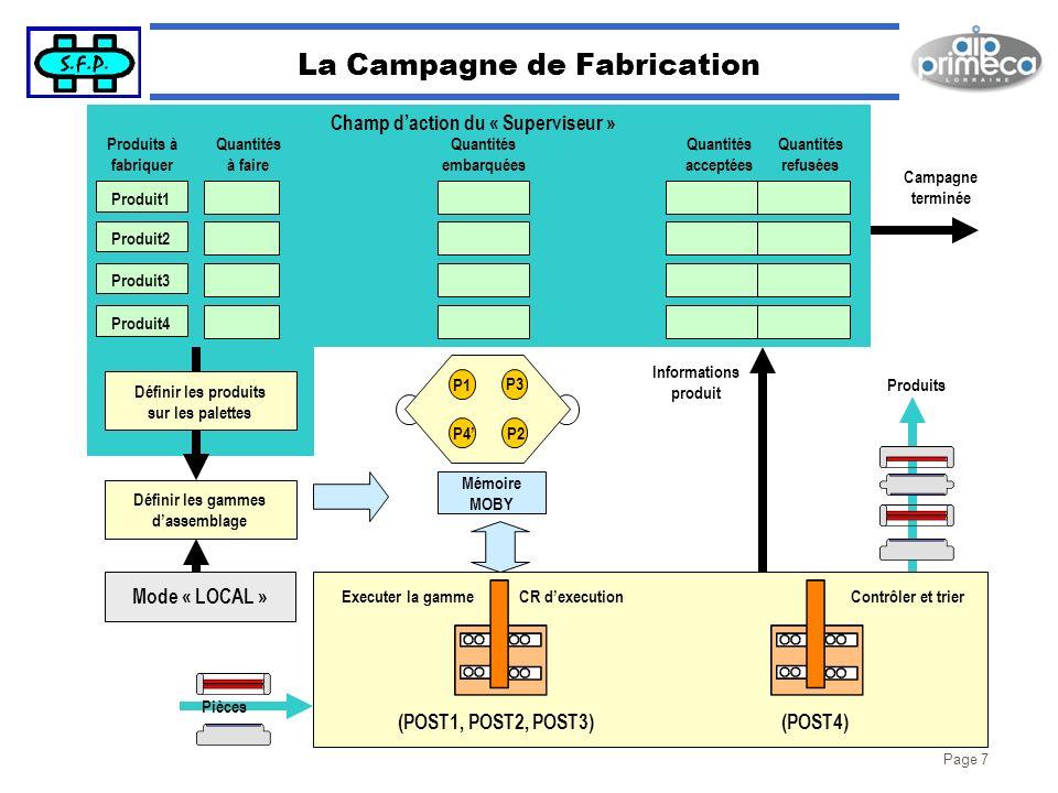Page 7 Définir les produits sur les palettes La Campagne de Fabrication Produits à fabriquer Quantités à faire Produit4 Produit3 Produit2 Produit1 (PO