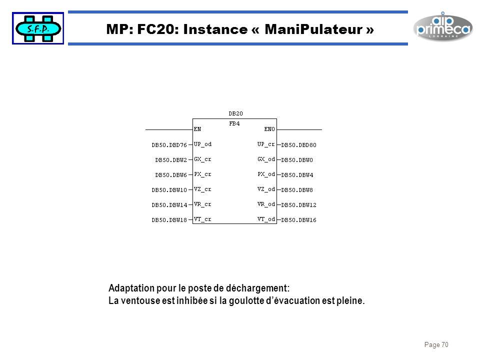 Page 70 MP: FC20: Instance « ManiPulateur » Adaptation pour le poste de déchargement: La ventouse est inhibée si la goulotte dévacuation est pleine.