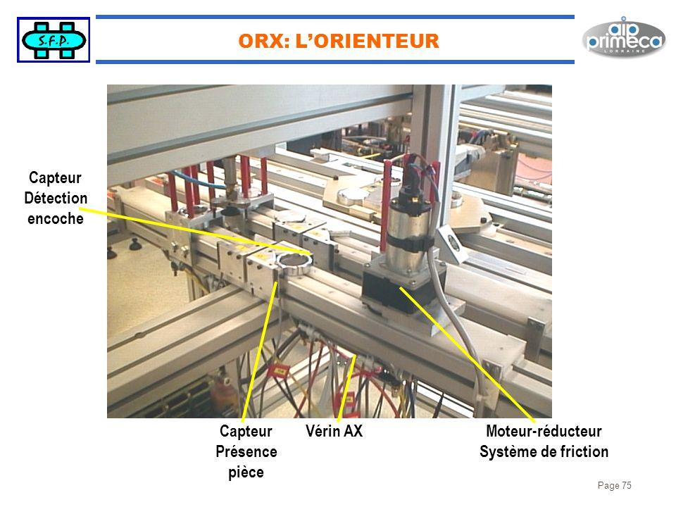 Page 75 ORX: LORIENTEUR Moteur-réducteur Système de friction Vérin AXCapteur Présence pièce Capteur Détection encoche