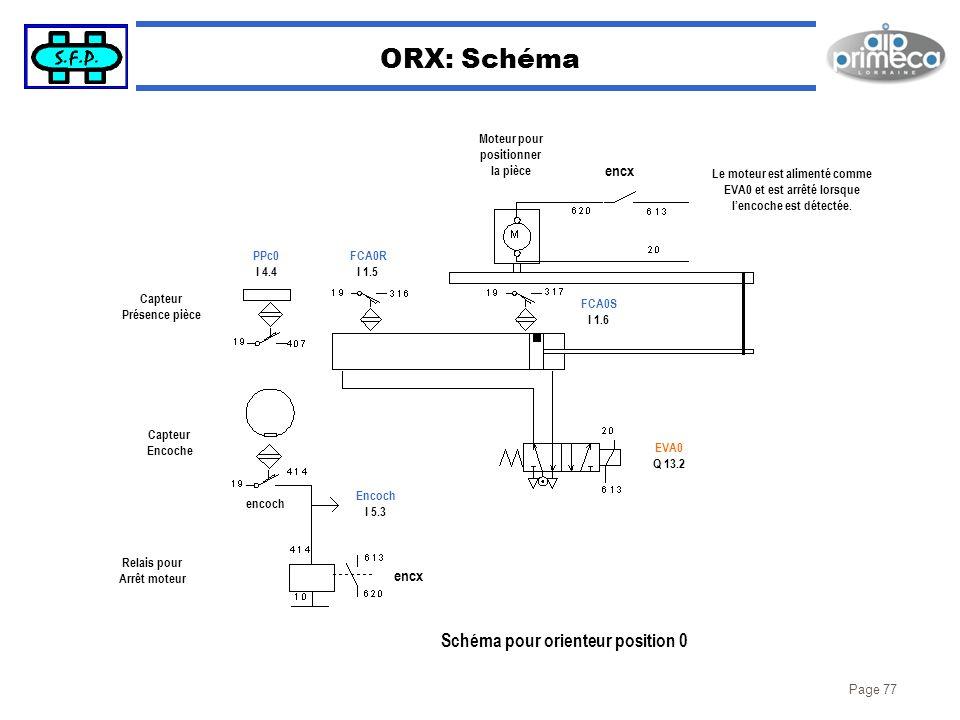 Page 77 ORX: Schéma FCA0S I 1.6 EVA0 Q 13.2 Moteur pour positionner la pièce encx Encoch I 5.3 encx encoch Relais pour Arrêt moteur FCA0R I 1.5 PPc0 I