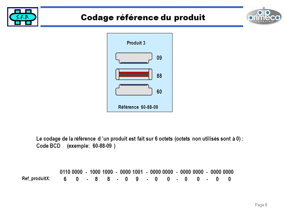 Page 59 PL: Schéma pneumatique FCIXH I 5.1 Vérin stop dérivation Présence palette dérivation PPalD I 5.0 PPalP I 4.7 Vérin stop posteVérin indexeur palette Présence palette poste EVSP Q 13.6 EVSD Q 13.7 FCIXB I 5.2 EVIX Q 13.5