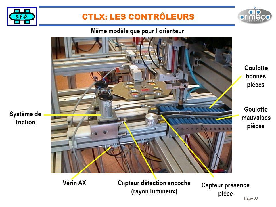 Page 83 CTLX: LES CONTRÔLEURS Système de friction Vérin AX Capteur présence pièce Capteur détection encoche (rayon lumineux) Goulotte bonnes pièces Go