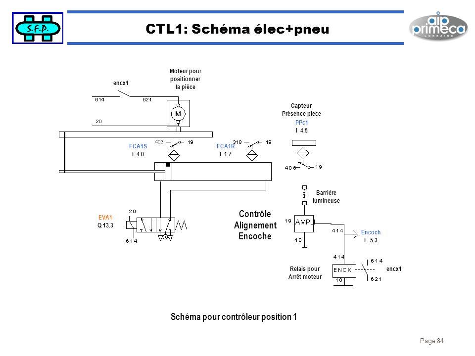 Page 84 CTL1: Schéma élec+pneu Schéma pour contrôleur position 1 FCA1S I 4.0 FCA1R I 1.7 PPc1 I 4.5 encx1 Moteur pour positionner la pièce Capteur Pré
