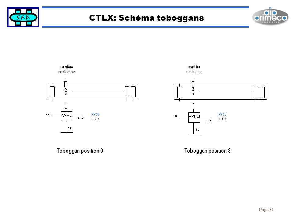 Page 86 CTLX: Schéma toboggans Toboggan position 3 Barrière lumineuse PPc3 I 4.3 Toboggan position 0 Barrière lumineuse PPc0 I 4.4