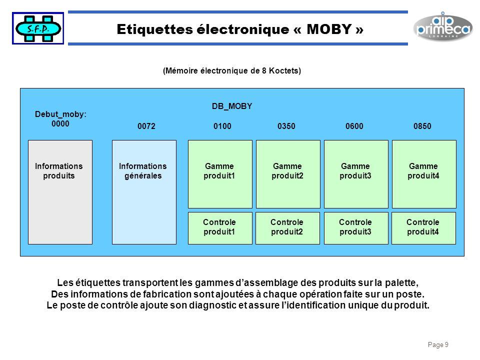 Page 10 DB_MOBY: Informations produits Informations produits : Adresse moby:Références produits (format):Commentaires: 0000 (*)Adr_info_gle (Int)Chainage début zone info.gles (par défaut 40) +2pt_produit1 (Int)pointeur prochaine pièce à ajouter au produit 1 +4ref_produit1 (Dword+word)référence du produit 1 +10 pt_produit2 (Int) pointeur prochaine pièce à ajouter au produit 2 +12ref_produit2 (Dword+word)référence du produit 2 +18 pt_produit3 (Int) pointeur prochaine pièce à ajouter au produit 3 +20ref_produit3 (Dword+word)référence du produit 3 +12 pt_produit4 (Int) pointeur prochaine pièce à ajouter au produit 4 +28ref_produit4 (Dword+word)référence du produit 4 … +40Idt_produit1 (Date&Time)Identification du produit 1 +48Idt_produit2 (Date&Time)Identification du produit 2 +56Idt_produit3 (Date&Time)Identification du produit 3 +64Idt_produit4 (Date&Time)Identification du produit 4 (*) debut_moby, adresse 0000 par défaut
