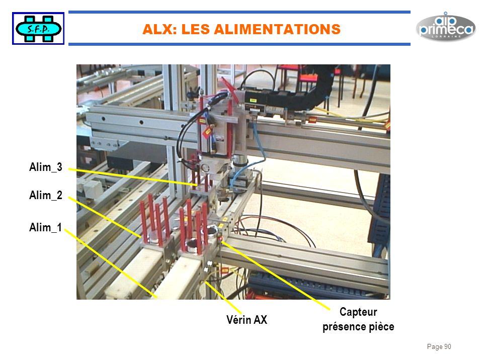 Page 90 ALX: LES ALIMENTATIONS Alim_1 Alim_2 Alim_3 Vérin AX Capteur présence pièce