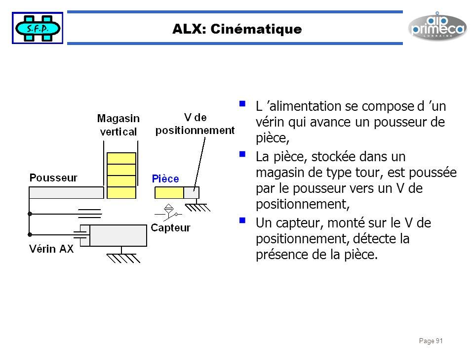 Page 91 ALX: Cinématique L alimentation se compose d un vérin qui avance un pousseur de pièce, La pièce, stockée dans un magasin de type tour, est pou