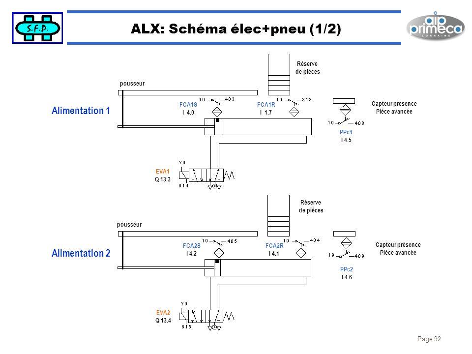 Page 92 ALX: Schéma élec+pneu (1/2) FCA1S I 4.0 EVA1 Q 13.3 FCA1R I 1.7 PPc1 I 4.5 Capteur présence Pièce avancée Réserve de pièces pousseur FCA2S I 4