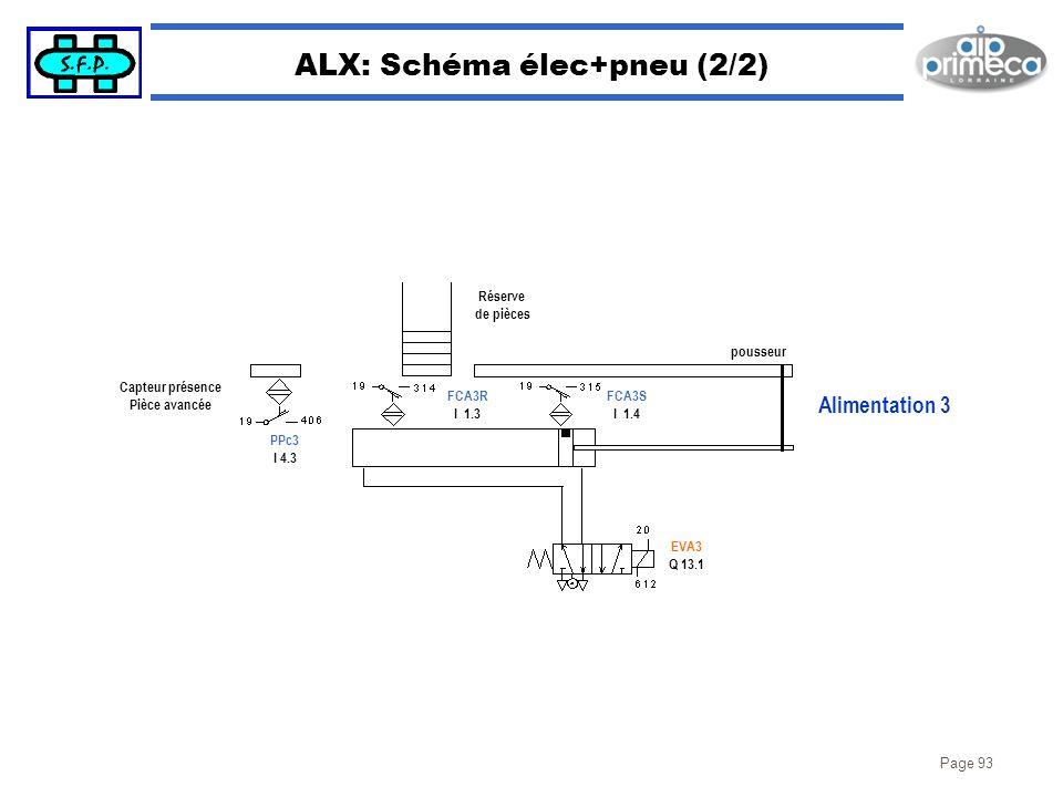 Page 93 ALX: Schéma élec+pneu (2/2) FCA3S I 1.4 EVA3 Q 13.1 FCA3R I 1.3 PPc3 I 4.3 Capteur présence Pièce avancée Réserve de pièces pousseur Alimentat