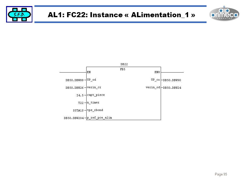 Page 95 AL1: FC22: Instance « ALimentation_1 »