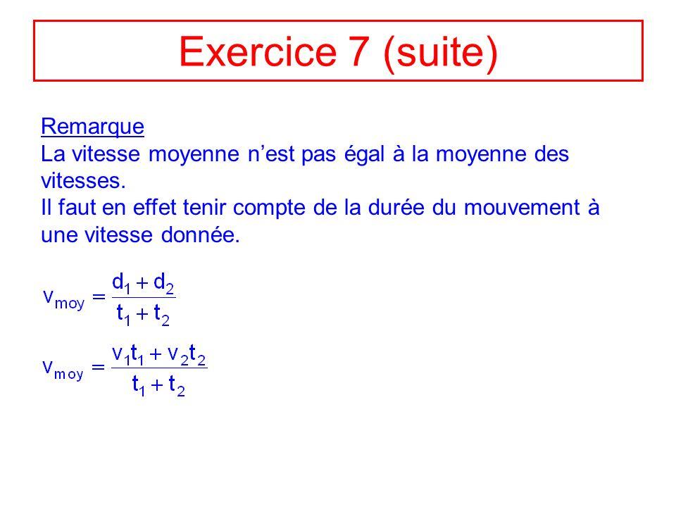 Exercice 7 (suite) Remarque La vitesse moyenne nest pas égal à la moyenne des vitesses. Il faut en effet tenir compte de la durée du mouvement à une v