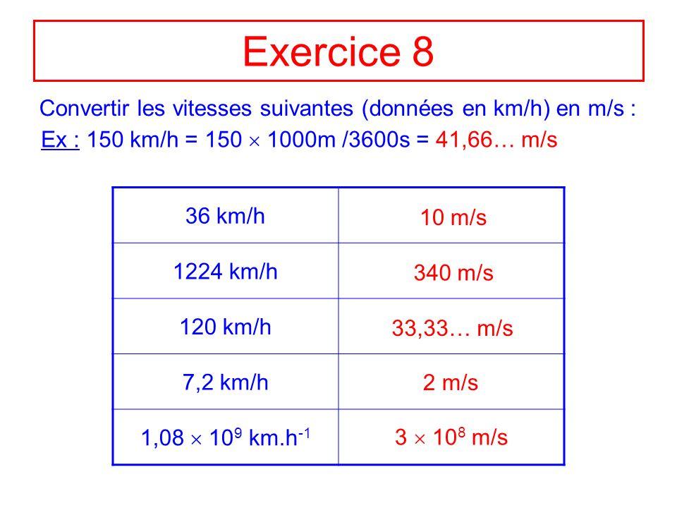 Exercice 8 Convertir les vitesses suivantes (données en km/h) en m/s : 36 km/h 1224 km/h 120 km/h 7,2 km/h 1,08 10 9 km.h -1 Ex : 150 km/h = 150 1000m