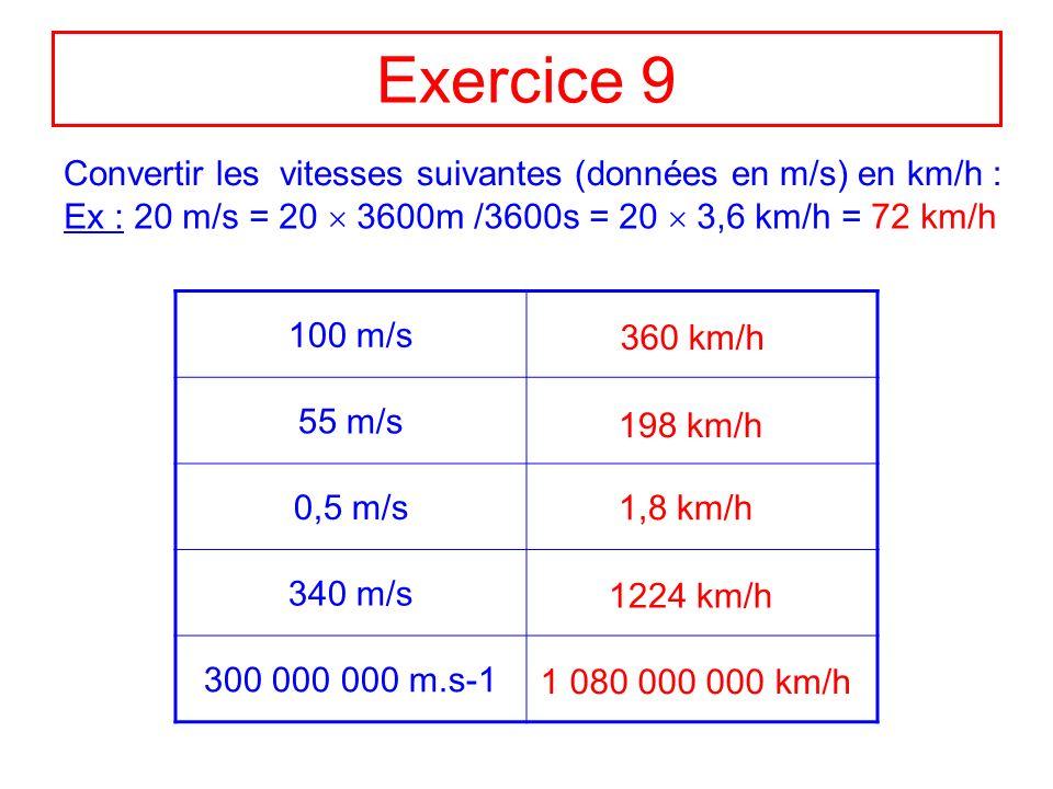 Exercice 9 Convertir les vitesses suivantes (données en m/s) en km/h : Ex : 20 m/s = 20 3600m /3600s = 20 3,6 km/h = 72 km/h 100 m/s 55 m/s 0,5 m/s 34