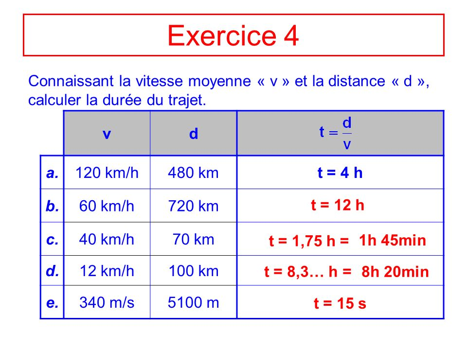 Exercice 4 Connaissant la vitesse moyenne « v » et la distance « d », calculer la durée du trajet. vd a.120 km/h480 kmt = 4 h b.60 km/h720 km c.40 km/